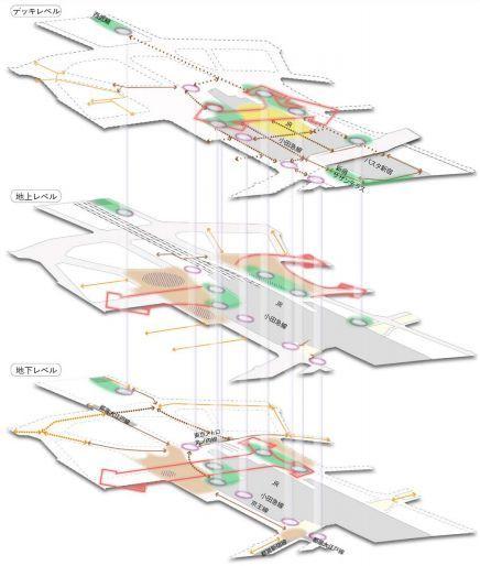 未来建设的重要发展方向——TOD开发模式_8