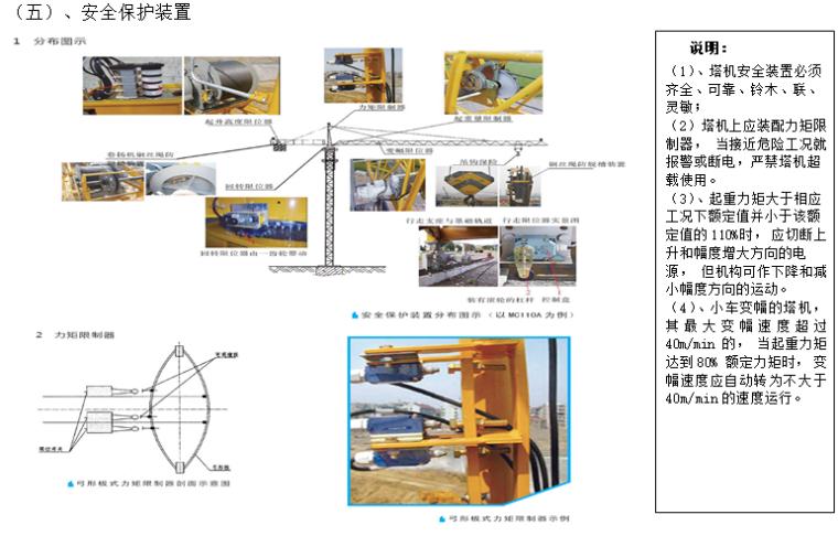施工机械设备管理标准化图集(61页)_2
