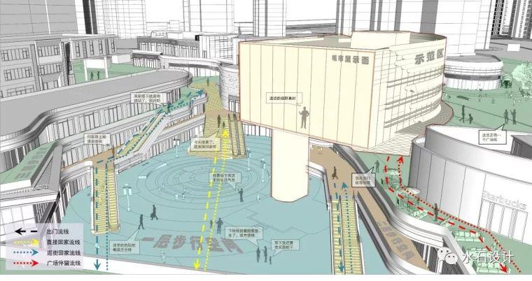 未来建设的重要发展方向——TOD开发模式_43