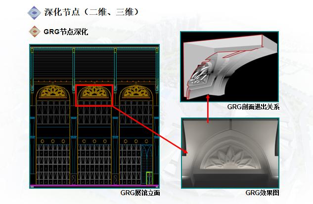 [云南]某国际会展中心精装修工程BIM测试点_6