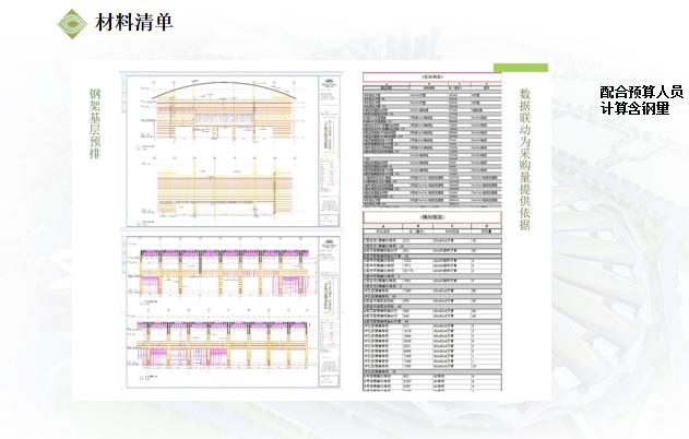 [云南]某国际会展中心精装修工程BIM测试点_4