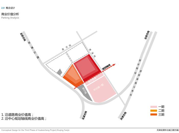 天津武清华北城商业嘉年华方案设计文本_2