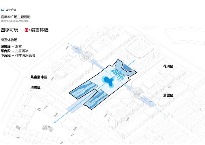 天津武清华北城商业嘉年华方案设计文本_8