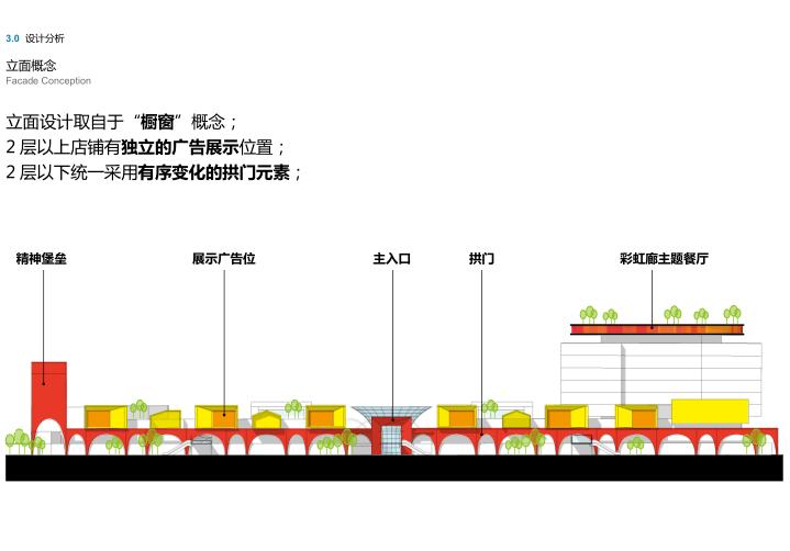 天津武清华北城商业嘉年华方案设计文本_9