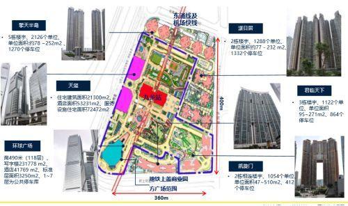 未来建设的重要发展方向——TOD开发模式_11