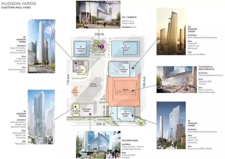 未来建设的重要发展方向——TOD开发模式_10