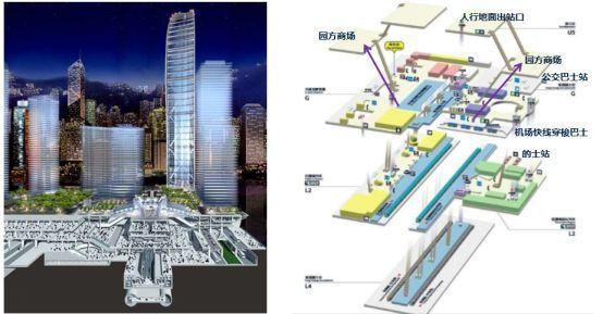 未来建设的重要发展方向——TOD开发模式_12