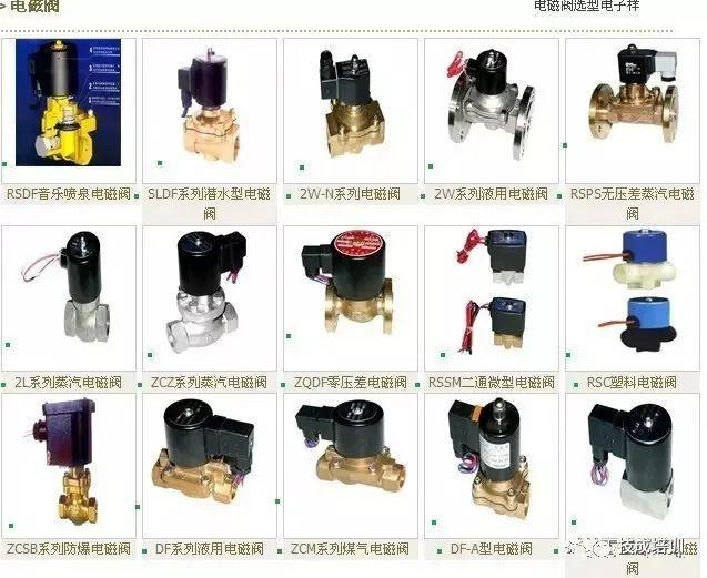 电磁阀基础知识详解:原理、维护、选型_10