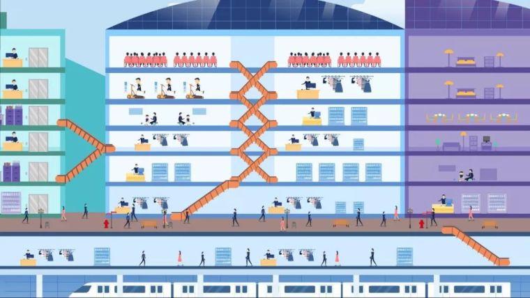 未来建设的重要发展方向——TOD开发模式_1
