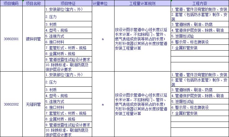 全专业工程量清单计算规则及编码查询表_2