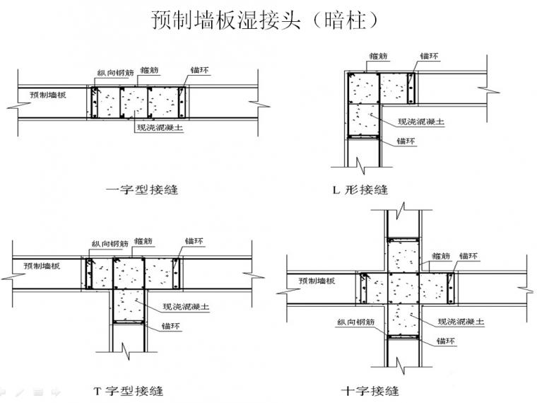 装配式建筑的监理工作职责、监理要点和验收_10