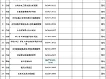 2020水利工程规范汇总清单