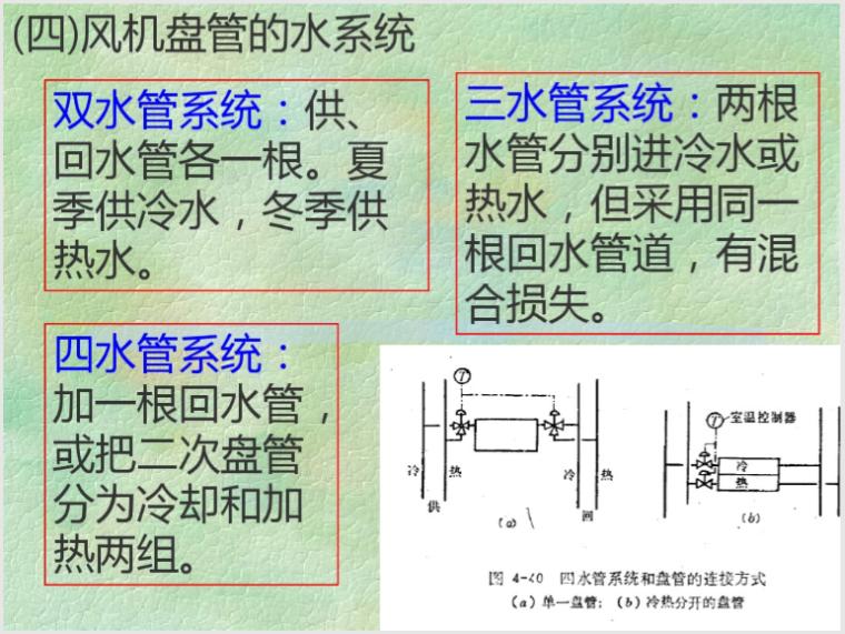 风机盘管机组新风供给方式_6