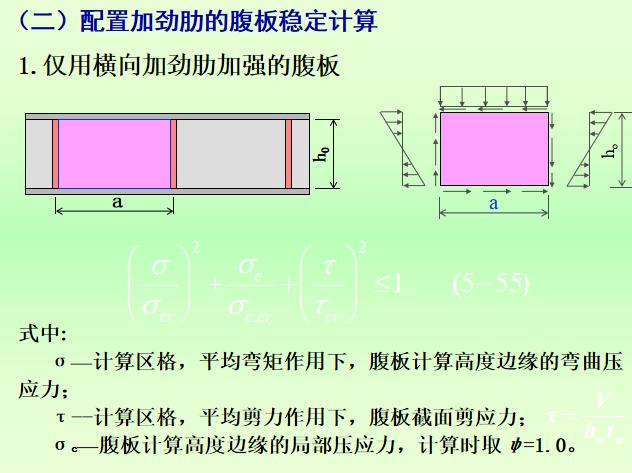 受弯构件的设计计算PPT(106页)_2