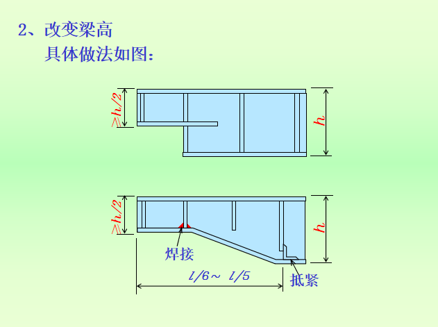 受弯构件的设计计算PPT(106页)_3