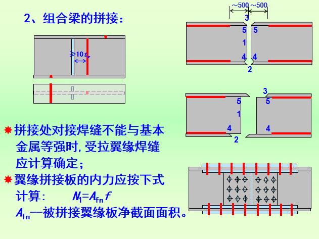受弯构件的设计计算PPT(106页)_12