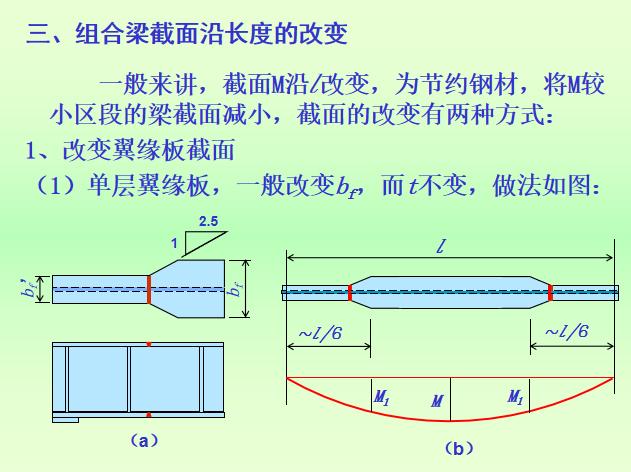 受弯构件的设计计算PPT(106页)_4