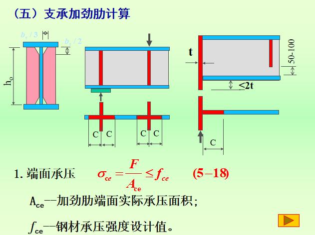 受弯构件的设计计算PPT(106页)_11