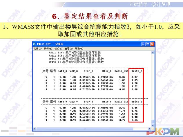 PKPM抗震鉴定及加固设计PPT(138页)_6