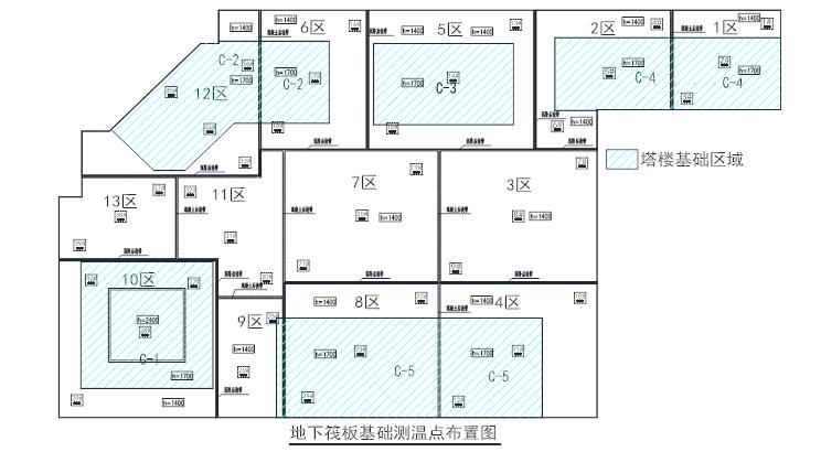 筏板基础测温管做法及位置及测温方式_1