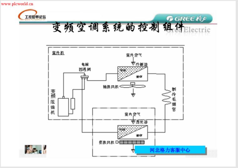格力直流变频控制原理104页_5