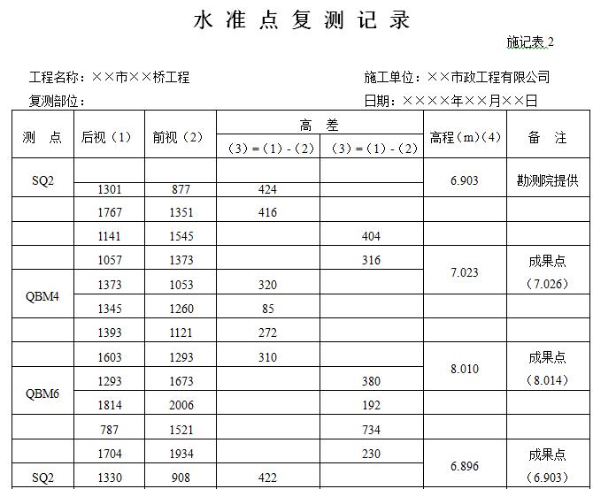 市政工程资料表格填写范例样本大全(178页)_4