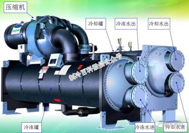 中央空调系统原理应用组成培训_5