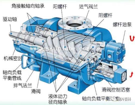 中央空调系统原理应用组成培训_7