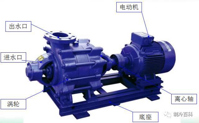 中央空调系统原理应用组成培训_12