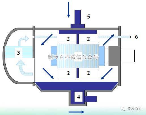 中央空调系统原理应用组成培训_9