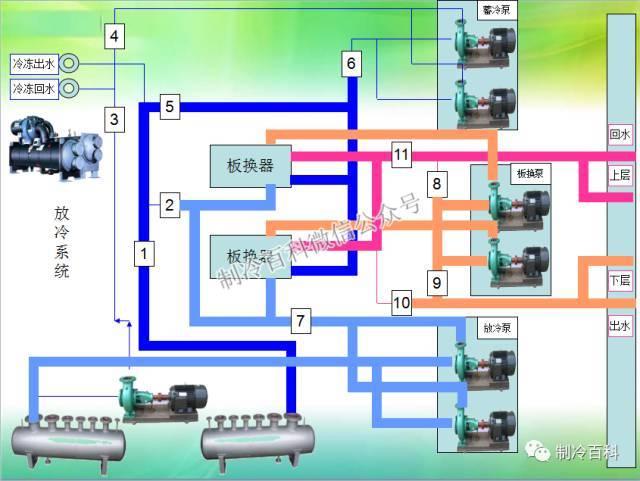 中央空调系统原理应用组成培训_17