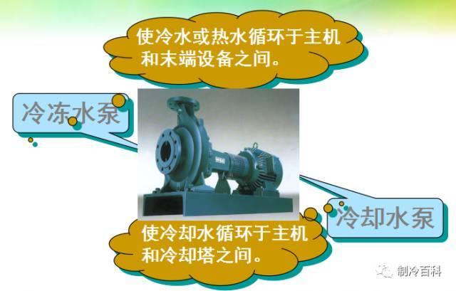 中央空调系统原理应用组成培训_13