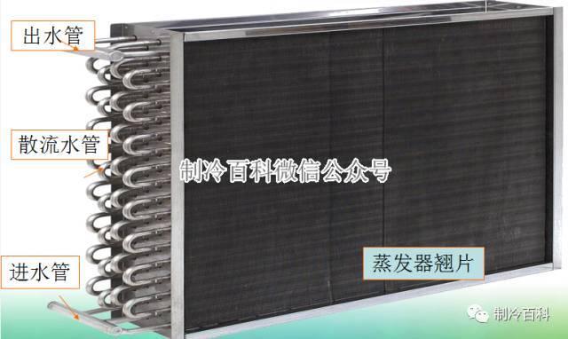 中央空调系统原理应用组成培训_21