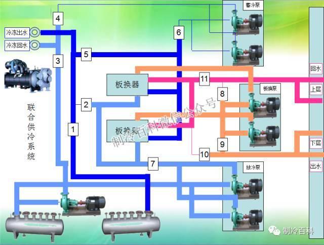 中央空调系统原理应用组成培训_18