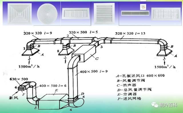 中央空调系统原理应用组成培训_26