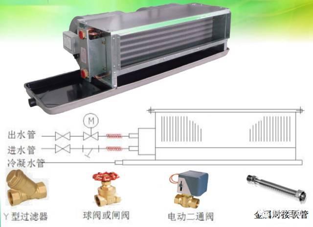 中央空调系统原理应用组成培训_29