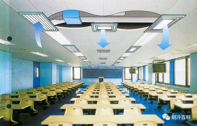 中央空调系统原理应用组成培训_27