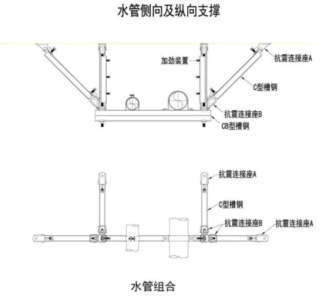 抗震支吊架:建筑机电工程新重点!_13