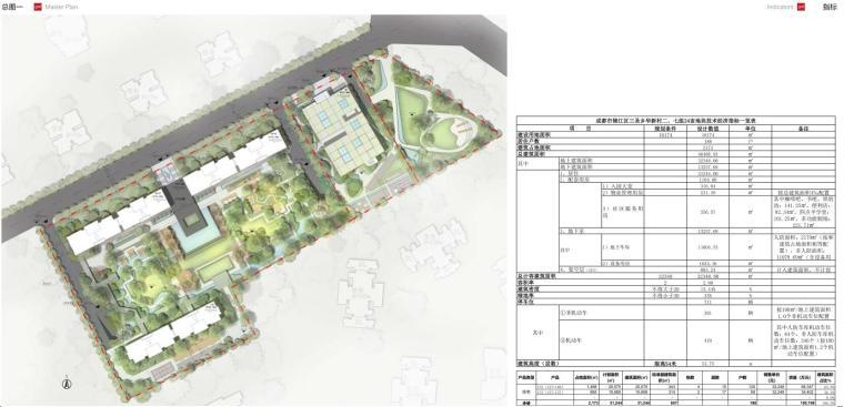 [四川]现代轻奢24亩地住宅建筑中标方案设计_5