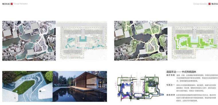 [四川]现代轻奢24亩地住宅建筑中标方案设计_8