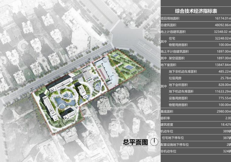 [四川]现代低密豪宅+府邸繁华住宅建筑方案_2