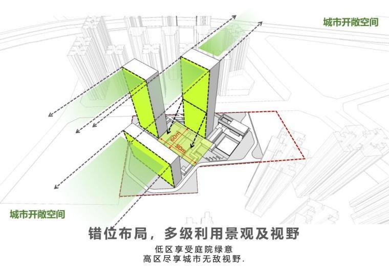 [四川]现代低密豪宅+府邸繁华住宅建筑方案_7
