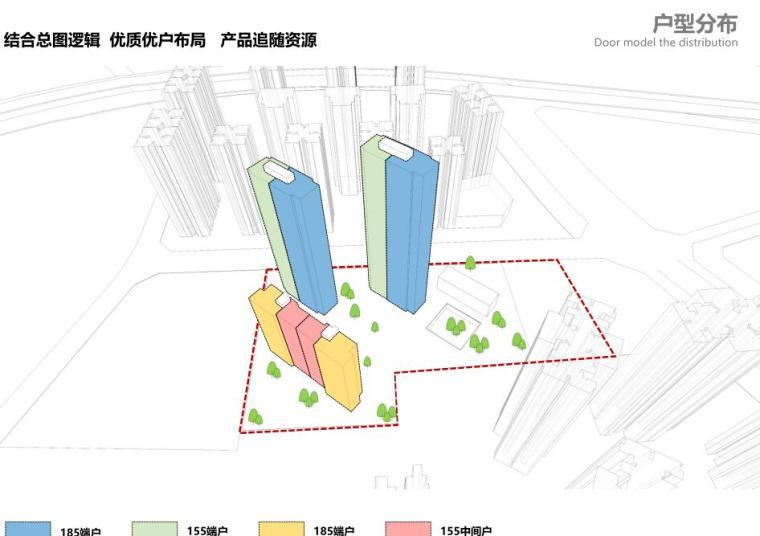 [四川]现代低密豪宅+府邸繁华住宅建筑方案_9