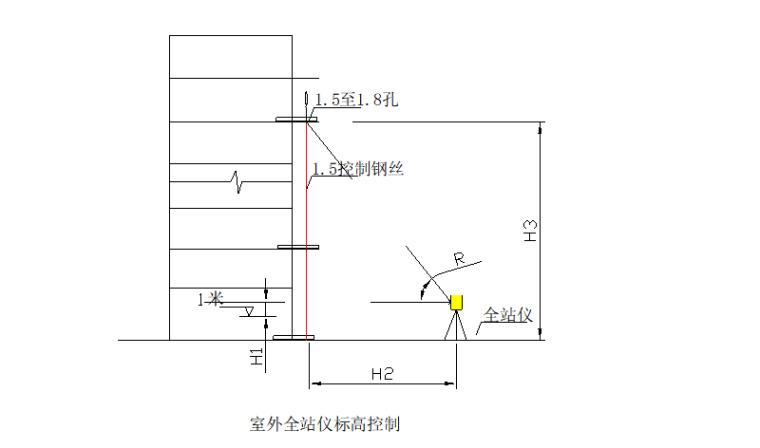 [黑龙江]幕墙工程施工组织设计(160P)_3