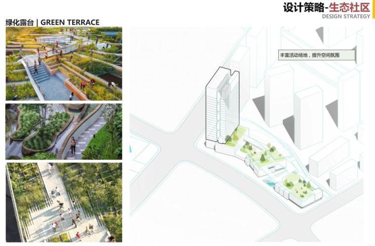 上海现代流线公园住宅+商业综合体建筑方案_9
