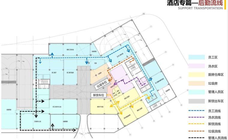 上海现代流线公园住宅+商业综合体建筑方案_6