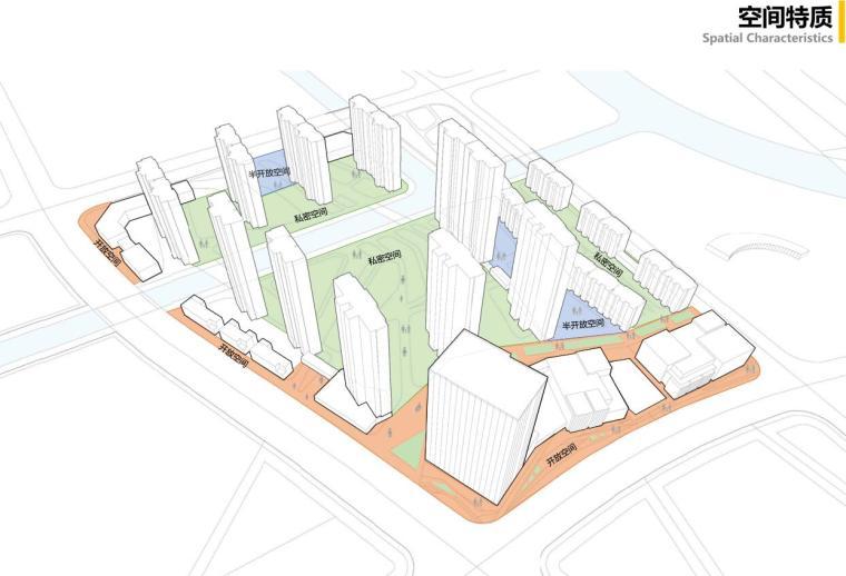 上海现代流线公园住宅+商业综合体建筑方案_8