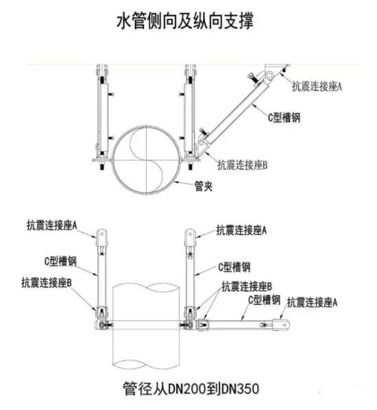 抗震支吊架:建筑机电工程新重点!_18