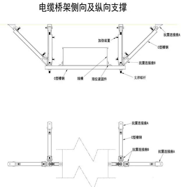 抗震支吊架:建筑机电工程新重点!_28