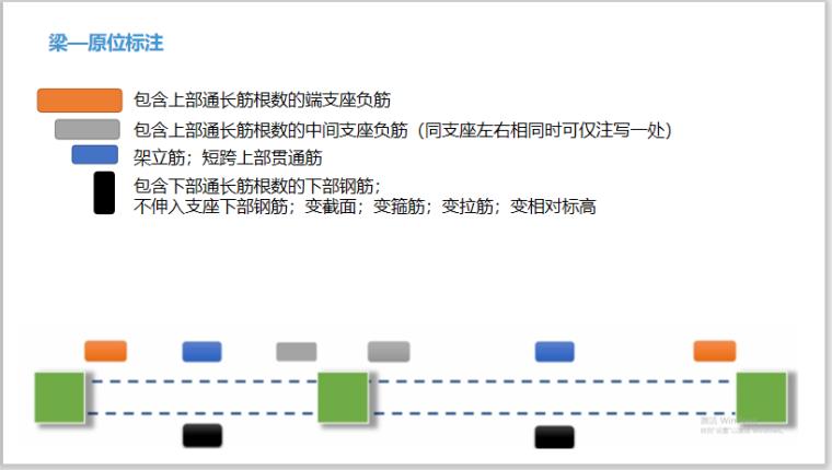 48套16G101平法钢筋工程量计算教程一键下载_6